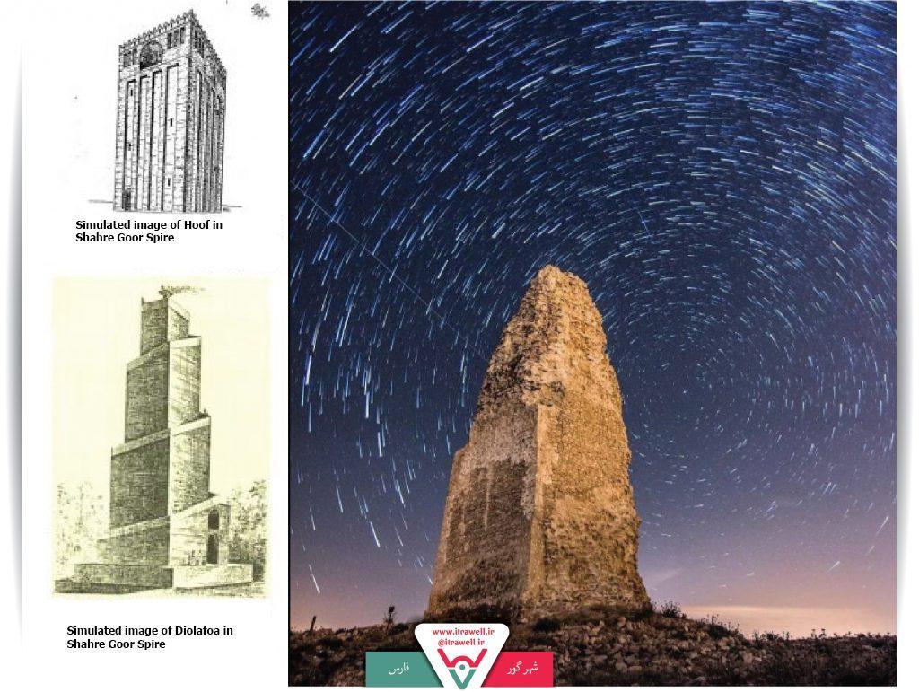 Gür şehrin minaresi ve simüle edilmiş görüntüleri